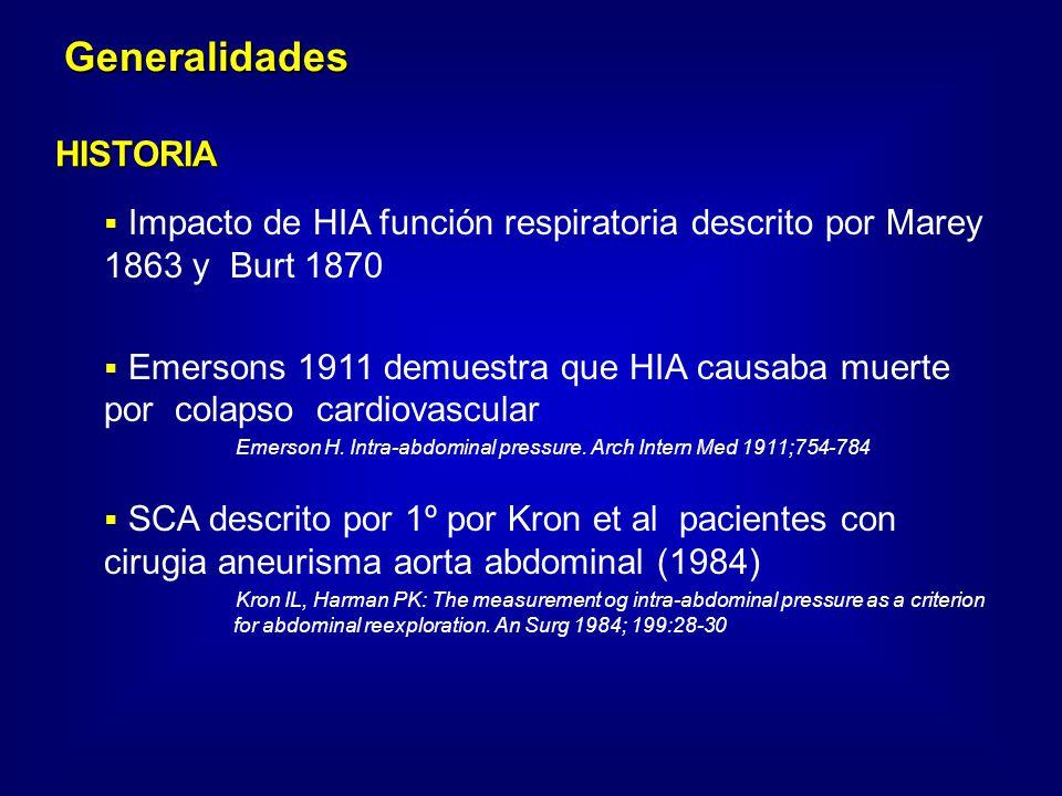 Generalidades Impacto de HIA función respiratoria descrito por Marey 1863 y Burt 1870 Emersons 1911 demuestra que HIA causaba muerte por colapso cardi