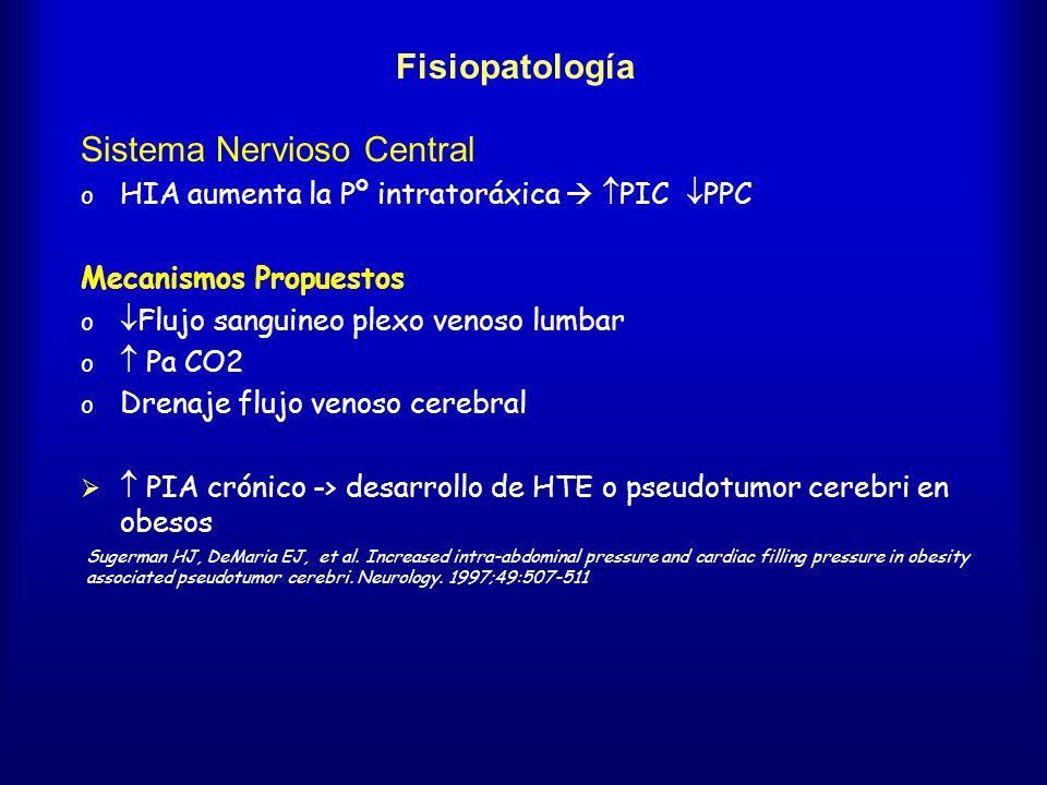 Fisiopatología Sistema Nervioso Central o HIA aumenta la Pº intratoráxica PIC PPC Mecanismos Propuestos o Flujo sanguineo plexo venoso lumbar o Pa CO2