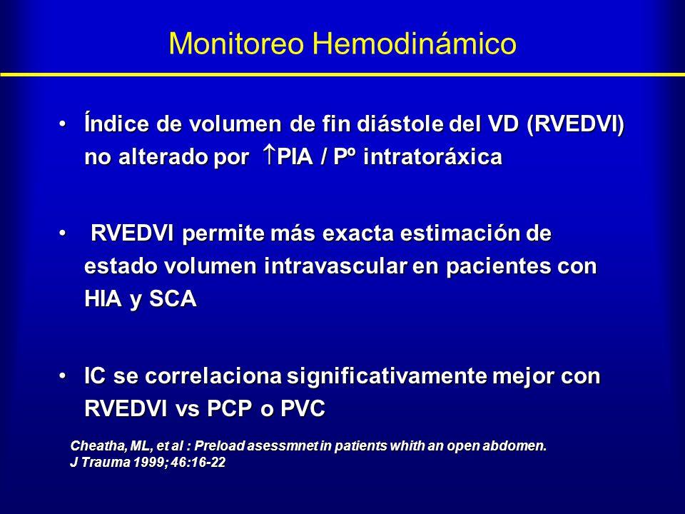 Monitoreo Hemodinámico Índice de volumen de fin diástole del VD (RVEDVI) no alterado por PIA / Pº intratoráxicaÍndice de volumen de fin diástole del V
