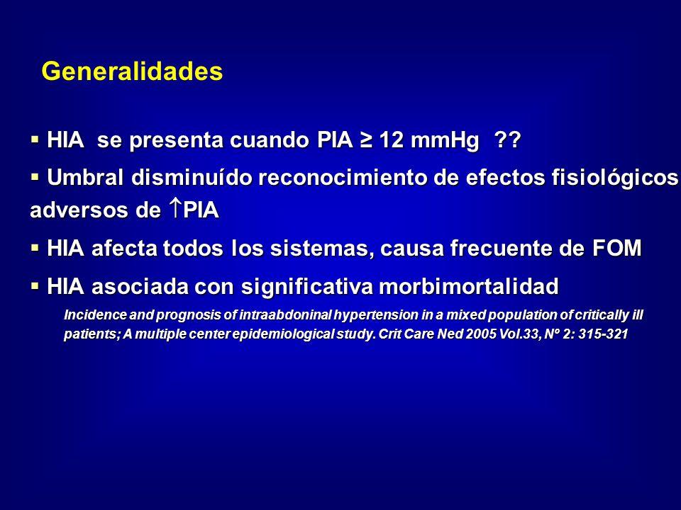 HIA se presenta cuando PIA 12 mmHg ?? HIA se presenta cuando PIA 12 mmHg ?? Umbral disminuído reconocimiento de efectos fisiológicos adversos de PIA U