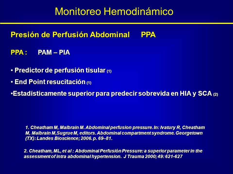 Monitoreo Hemodinámico Presión de Perfusión Abdominal PPA PPA : PAM – PIA Predictor de perfusión tisular (1) Predictor de perfusión tisular (1) End Po