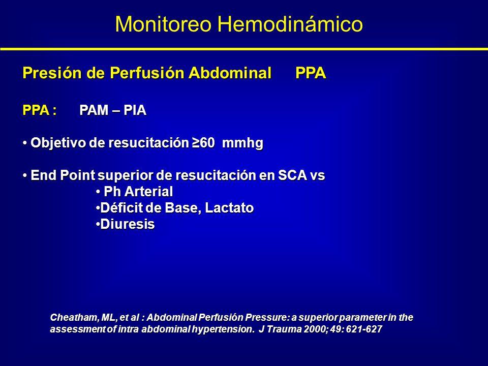 Monitoreo Hemodinámico Presión de Perfusión Abdominal PPA PPA : PAM – PIA Objetivo de resucitación 60 mmhg Objetivo de resucitación 60 mmhg End Point