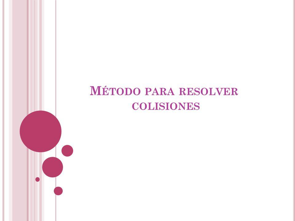 M ÉTODO PARA RESOLVER COLISIONES