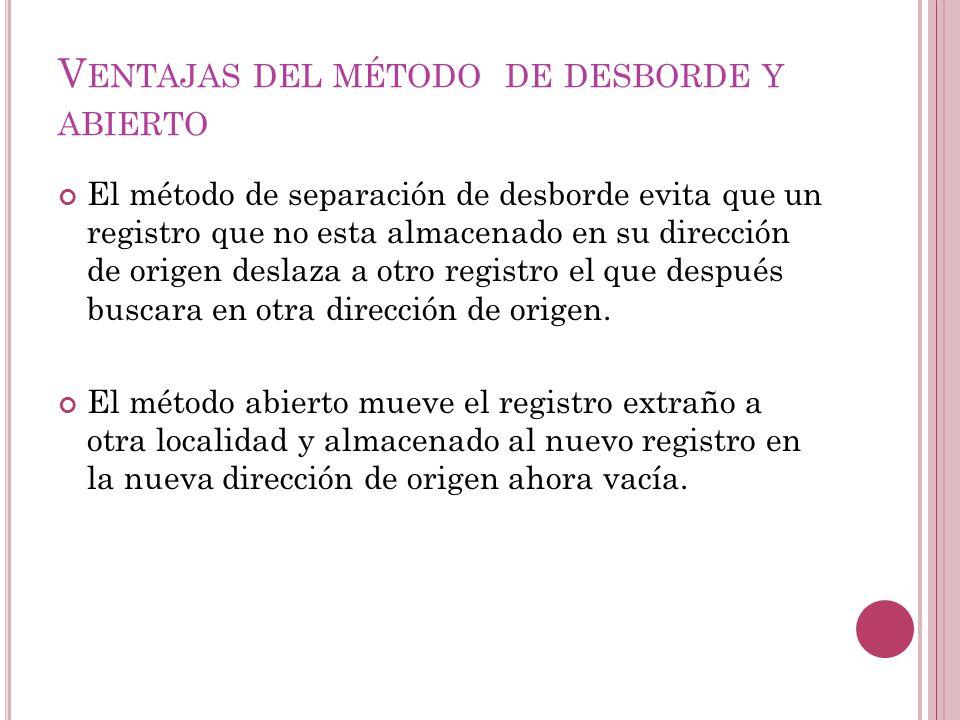 V ENTAJAS DEL MÉTODO DE DESBORDE Y ABIERTO El método de separación de desborde evita que un registro que no esta almacenado en su dirección de origen