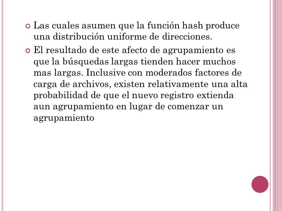 Las cuales asumen que la función hash produce una distribución uniforme de direcciones. El resultado de este afecto de agrupamiento es que la búsqueda