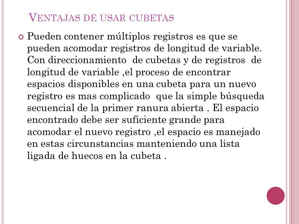 V ENTAJAS DE USAR CUBETAS Pueden contener múltiplos registros es que se pueden acomodar registros de longitud de variable. Con direccionamiento de cub