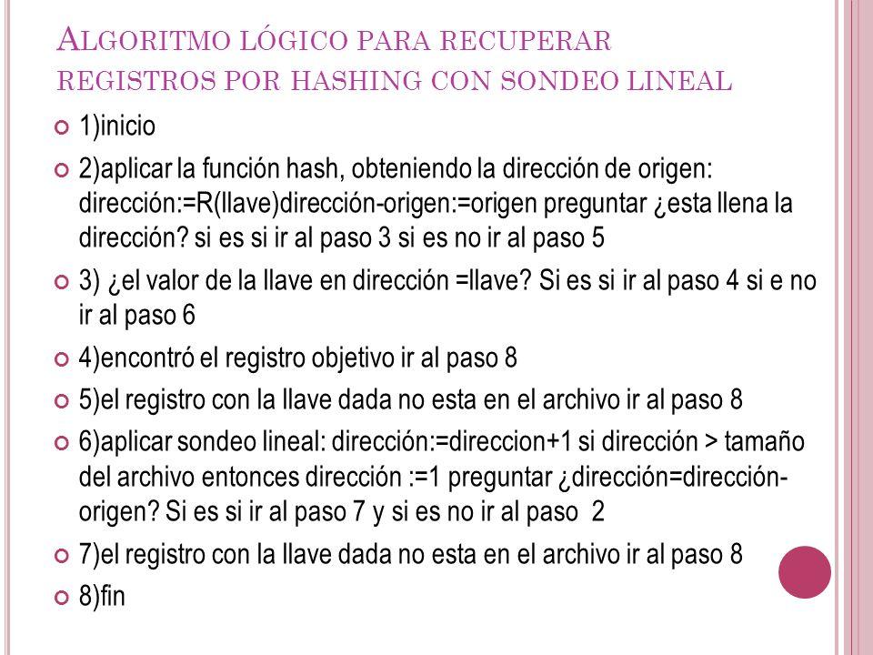 A LGORITMO LÓGICO PARA RECUPERAR REGISTROS POR HASHING CON SONDEO LINEAL 1)inicio 2)aplicar la función hash, obteniendo la dirección de origen: direcc