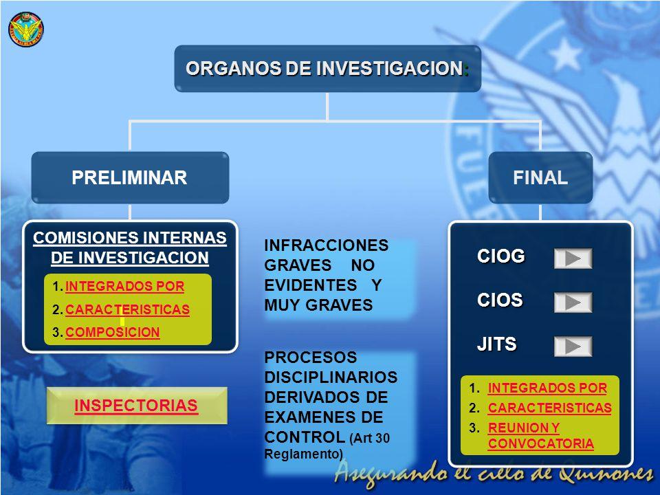 ORGANOS DE INVESTIGACION: PRELIMINAR FINAL COMISIONES INTERNAS DE INVESTIGACION COMISIONES INTERNAS DE INVESTIGACIONCIOGCIOSJITSCIOGCIOSJITS INFRACCIO