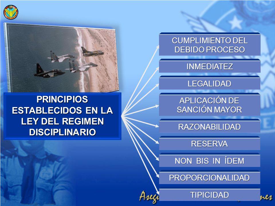 PRINCIPIOS ESTABLECIDOS EN LA LEY DEL REGIMEN DISCIPLINARIO INMEDIATEZ RAZONABILIDAD RESERVA PROPORCIONALIDAD LEGALIDAD TIPICIDAD APLICACIÓN DE SANCIÓ