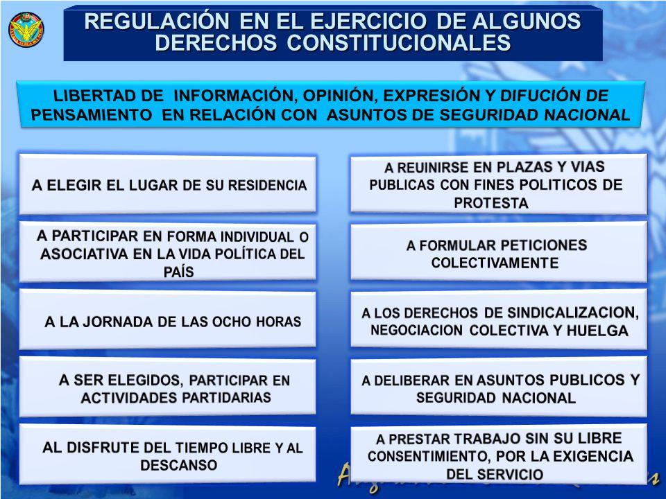 REGULACIÓN EN EL EJERCICIO DE ALGUNOS DERECHOS CONSTITUCIONALES