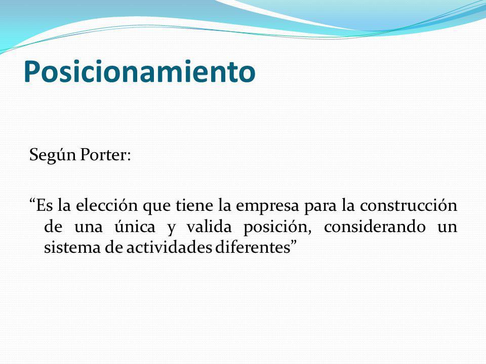Posicionamiento Según Porter: Es la elección que tiene la empresa para la construcción de una única y valida posición, considerando un sistema de acti