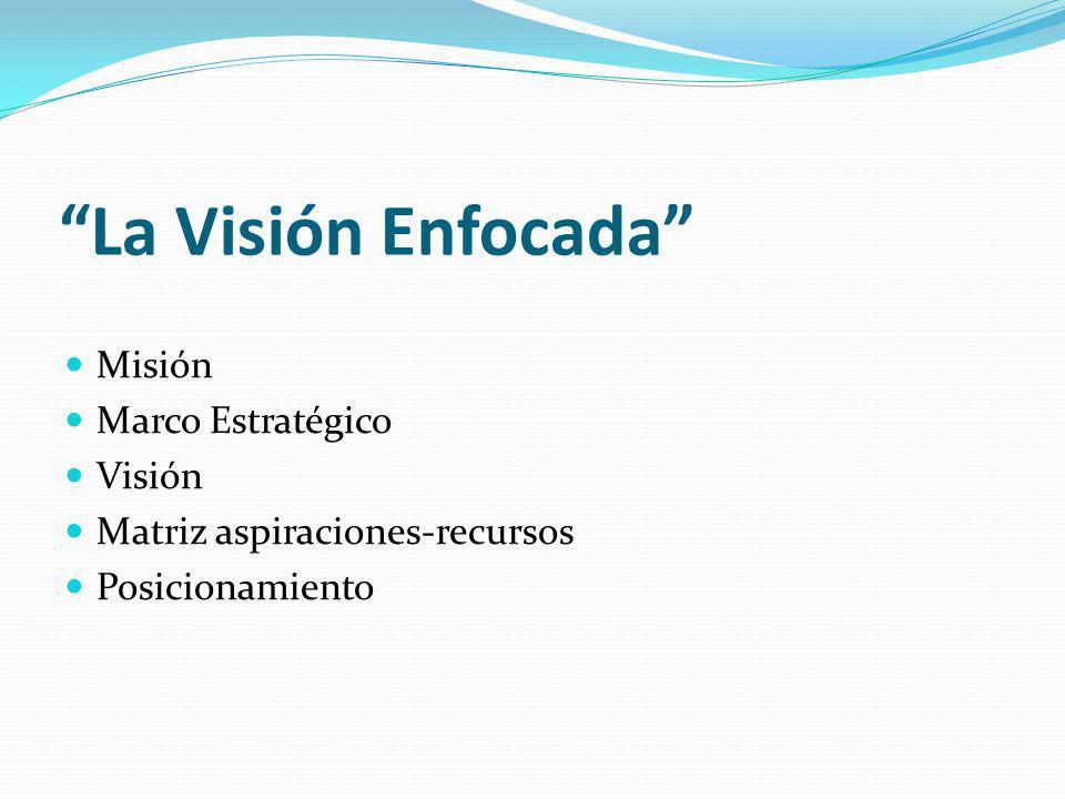 La Visión Enfocada Misión Marco Estratégico Visión Matriz aspiraciones-recursos Posicionamiento