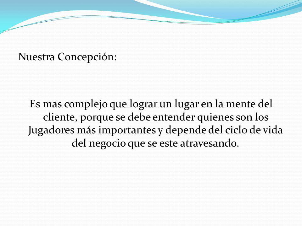 Nuestra Concepción: Es mas complejo que lograr un lugar en la mente del cliente, porque se debe entender quienes son los Jugadores más importantes y d