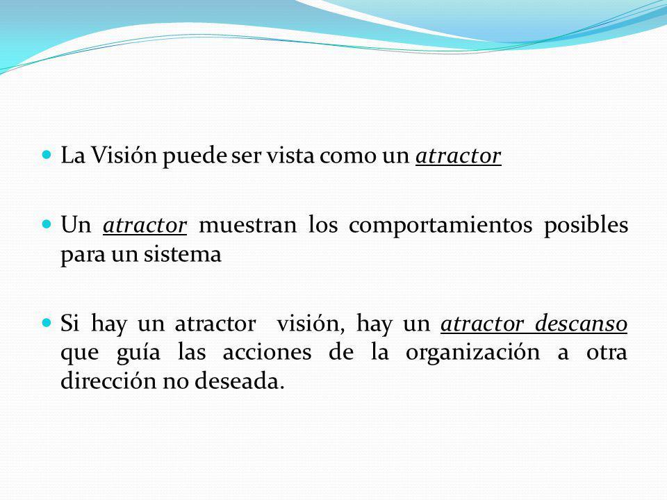 La Visión puede ser vista como un atractor Un atractor muestran los comportamientos posibles para un sistema Si hay un atractor visión, hay un atracto