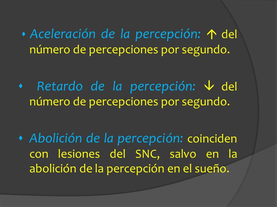 Aceleración de la percepción: del número de percepciones por segundo. Retardo de la percepción: del número de percepciones por segundo. Abolición de l
