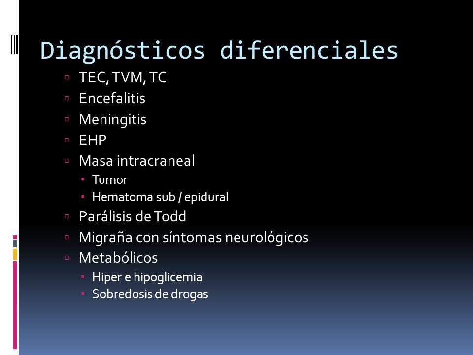 Diagnósticos diferenciales TEC, TVM, TC Encefalitis Meningitis EHP Masa intracraneal Tumor Hematoma sub / epidural Parálisis de Todd Migraña con sínto