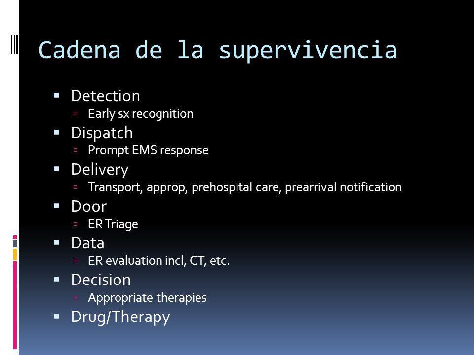 Cadena de la supervivencia Detection Early sx recognition Dispatch Prompt EMS response Delivery Transport, approp, prehospital care, prearrival notifi