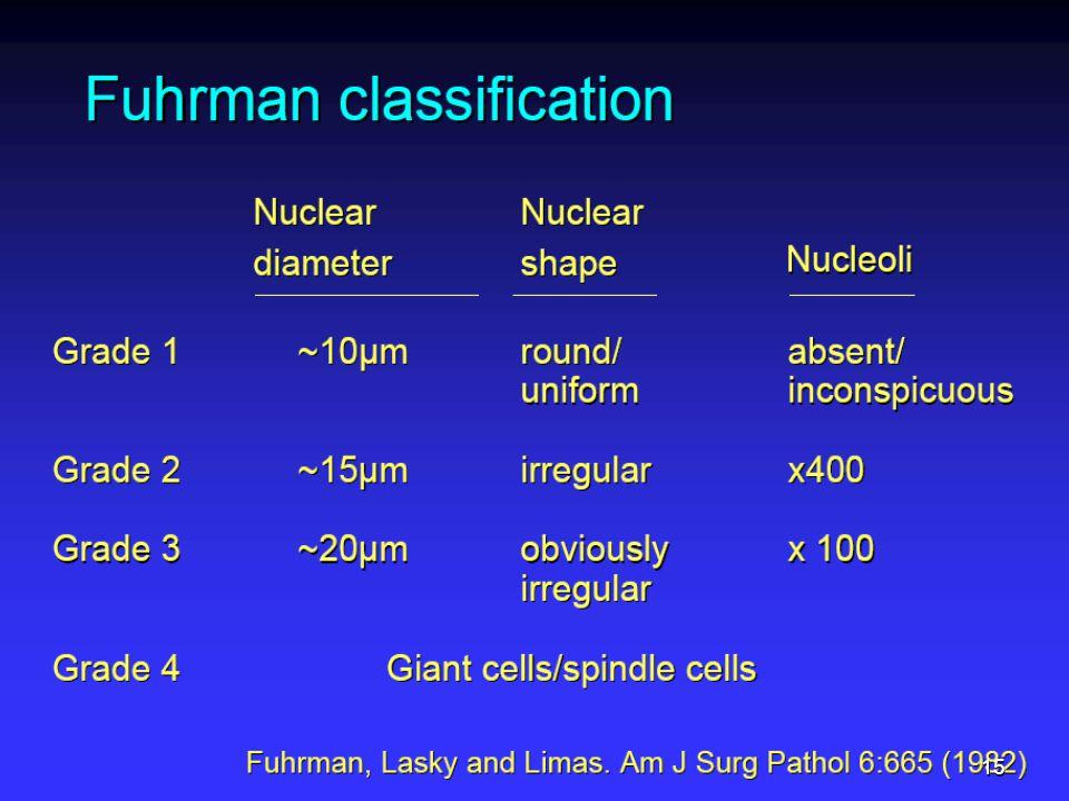 Papilar Macro: aspecto quistico,con areas de fibrosis, necrosis y hemorragia delimitados por una pseudocapsula.