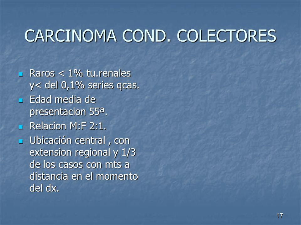 CARCINOMA COND.COLECTORES Raros < 1% tu.renales y< del 0,1% series qcas.