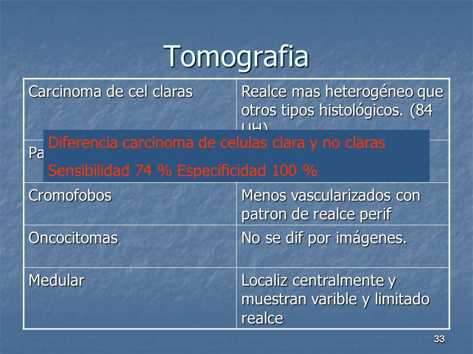 Tomografia Carcinoma de cel claras Realce mas heterogéneo que otros tipos histológicos.