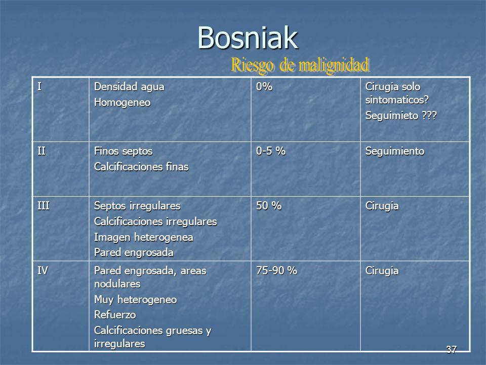 BosniakI Densidad agua Homogeneo 0%0%0%0% Cirugia solo sintomaticos.