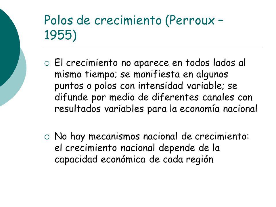 Polos de crecimiento (Perroux – 1955) El crecimiento no aparece en todos lados al mismo tiempo; se manifiesta en algunos puntos o polos con intensidad
