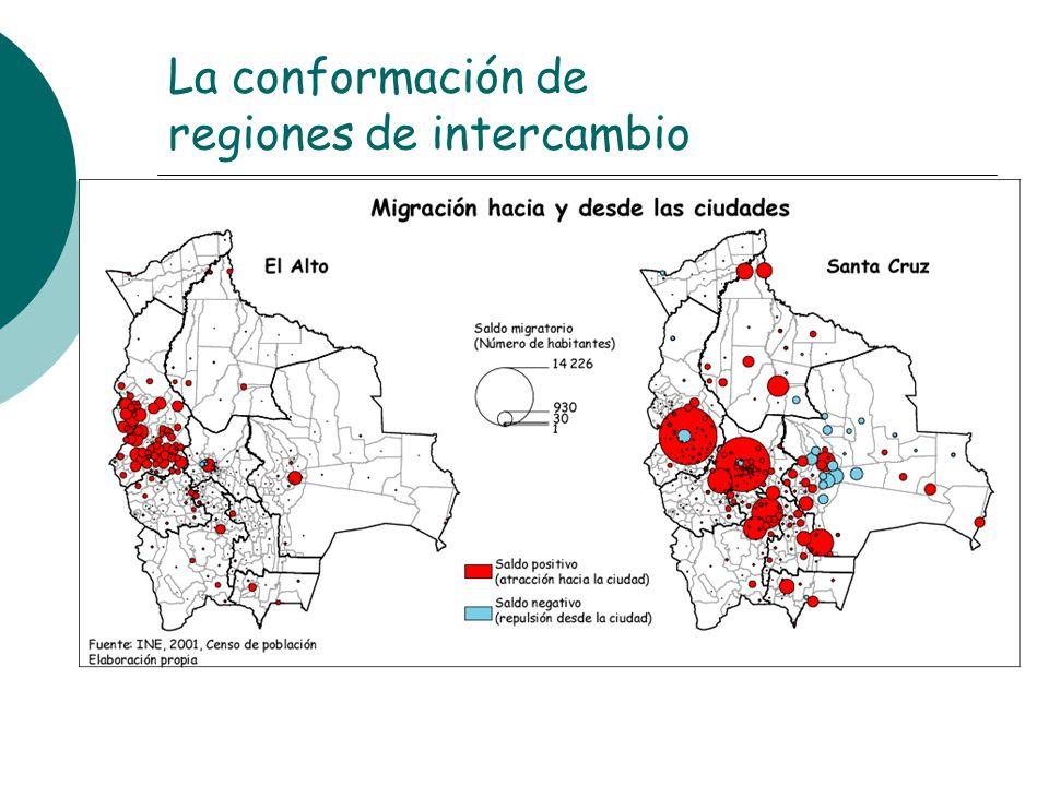 La conformación de regiones de intercambio