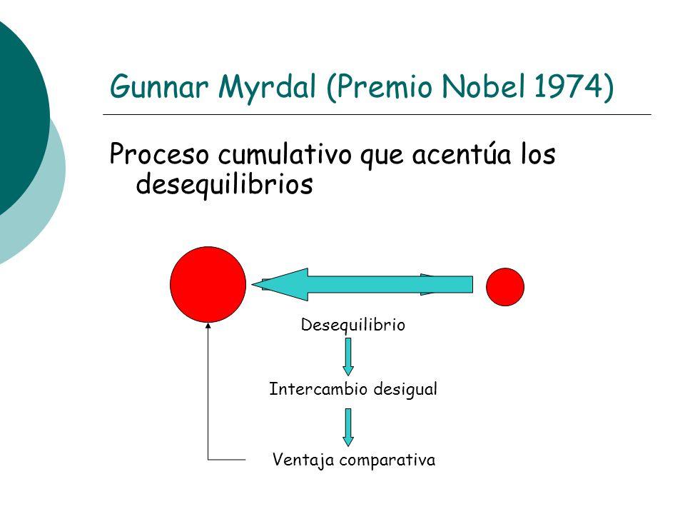 Gunnar Myrdal (Premio Nobel 1974) Proceso cumulativo que acentúa los desequilibrios Desequilibrio Ventaja comparativa Intercambio desigual