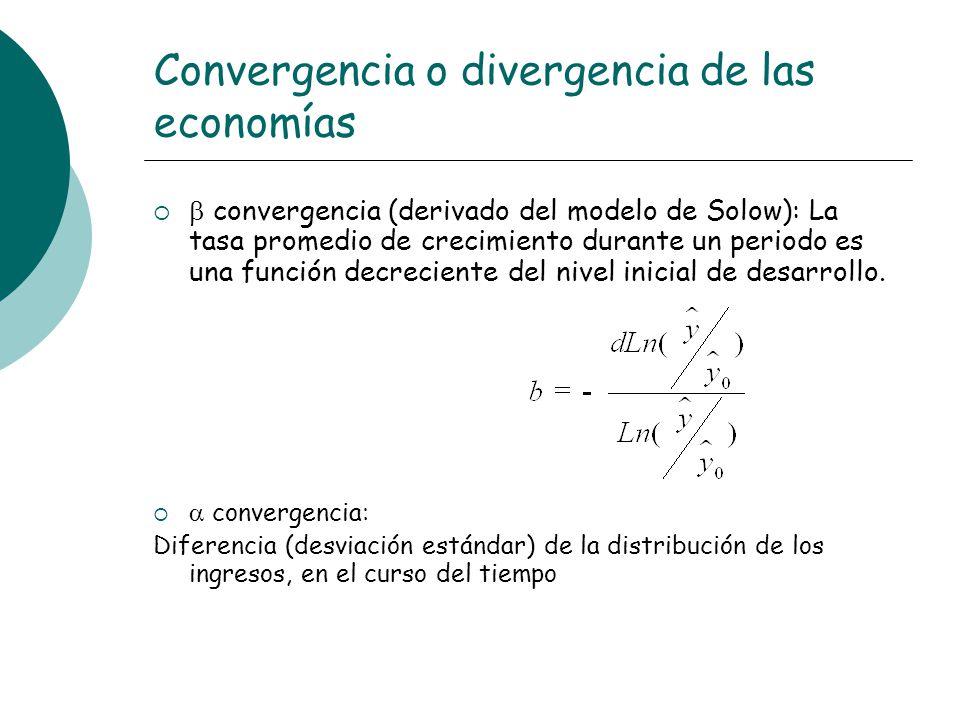 Convergencia o divergencia de las economías b convergencia (derivado del modelo de Solow): La tasa promedio de crecimiento durante un periodo es una f