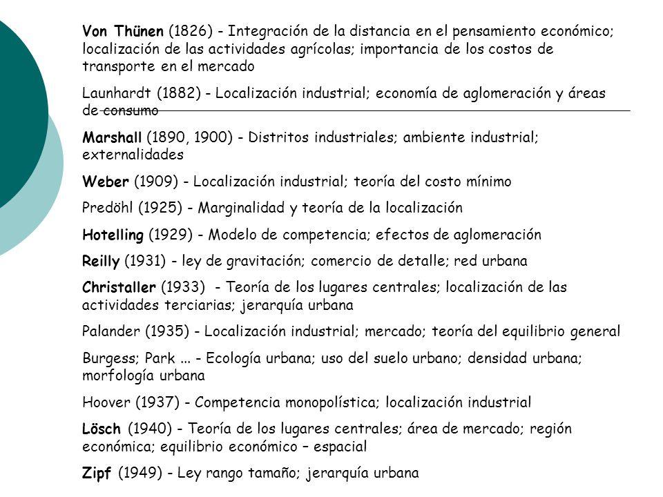 Von Thünen (1826) - Integración de la distancia en el pensamiento económico; localización de las actividades agrícolas; importancia de los costos de t