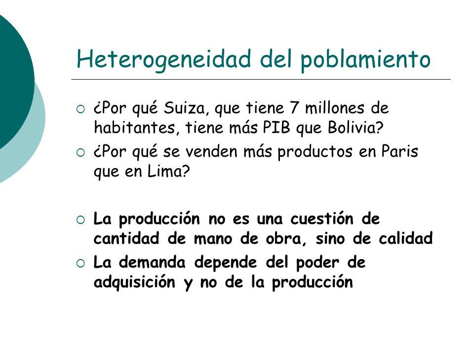 Heterogeneidad del poblamiento ¿Por qué Suiza, que tiene 7 millones de habitantes, tiene más PIB que Bolivia? ¿Por qué se venden más productos en Pari