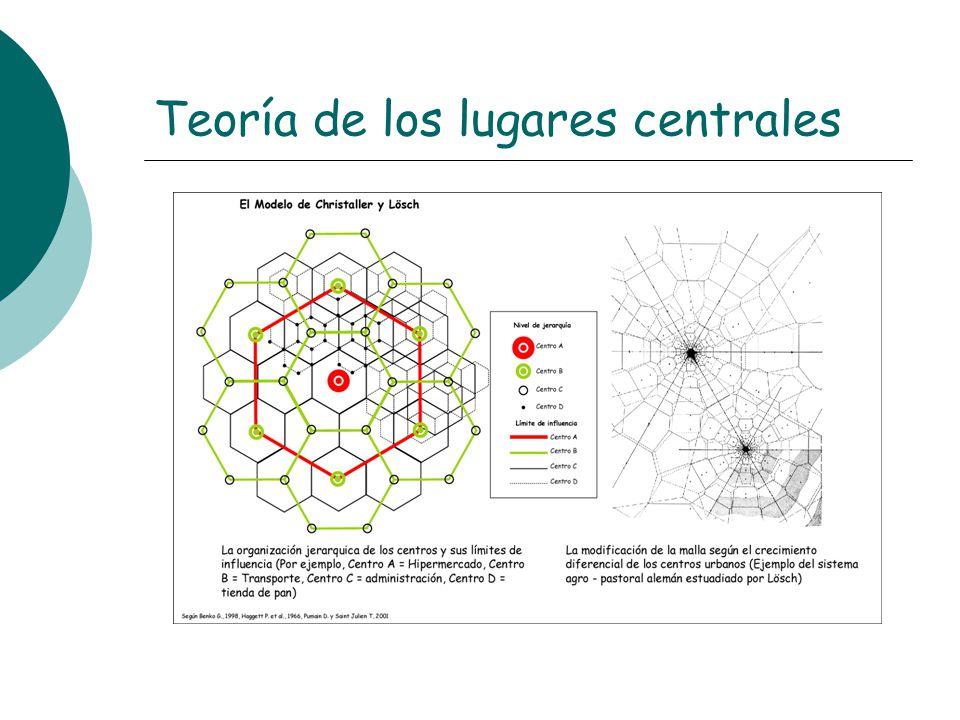 Teoría de los lugares centrales
