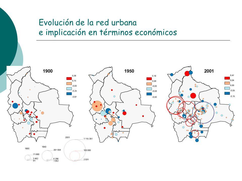 Evolución de la red urbana e implicación en términos económicos