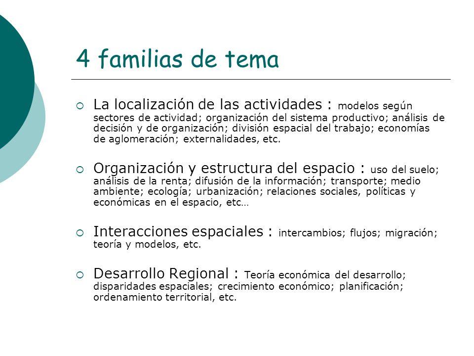 4 familias de tema La localización de las actividades : modelos según sectores de actividad; organización del sistema productivo; análisis de decisión
