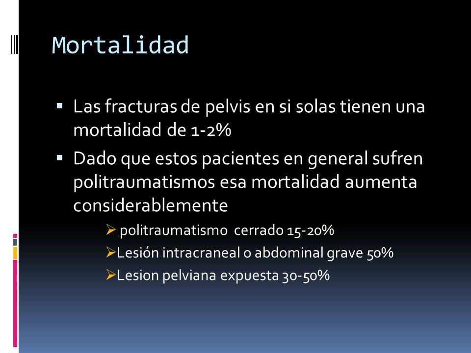Mortalidad Las fracturas de pelvis en si solas tienen una mortalidad de 1-2% Dado que estos pacientes en general sufren politraumatismos esa mortalida