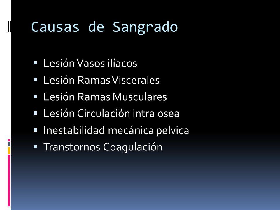 Causas de Sangrado Lesión Vasos ilíacos Lesión Ramas Viscerales Lesión Ramas Musculares Lesión Circulación intra osea Inestabilidad mecánica pelvica T