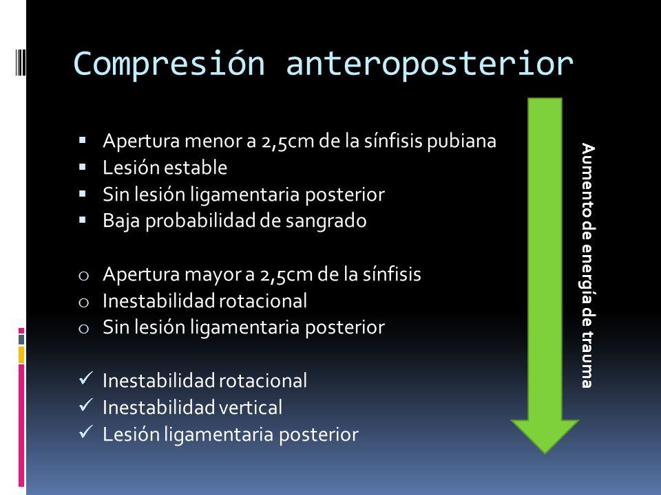 Compresión anteroposterior Apertura menor a 2,5cm de la sínfisis pubiana Lesión estable Sin lesión ligamentaria posterior Baja probabilidad de sangrad