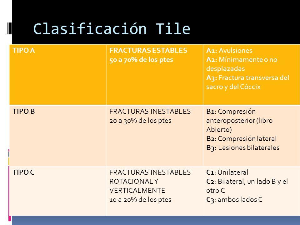 Clasificación Tile TIPO AFRACTURAS ESTABLES 50 a 70% de los ptes A1: Avulsiones A2: Mínimamente o no desplazadas A3: Fractura transversa del sacro y d