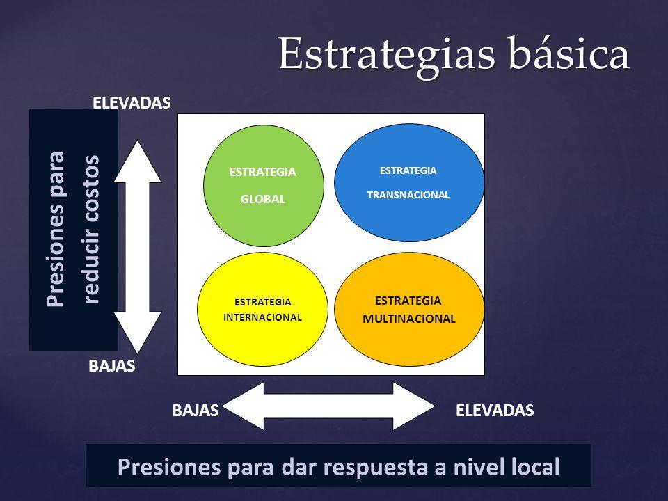 Estrategias básica Presiones para reducir costos ESTRATEGIA GLOBAL ESTRATEGIA INTERNACIONAL ESTRATEGIA MULTINACIONAL ESTRATEGIA TRANSNACIONAL ELEVADAS