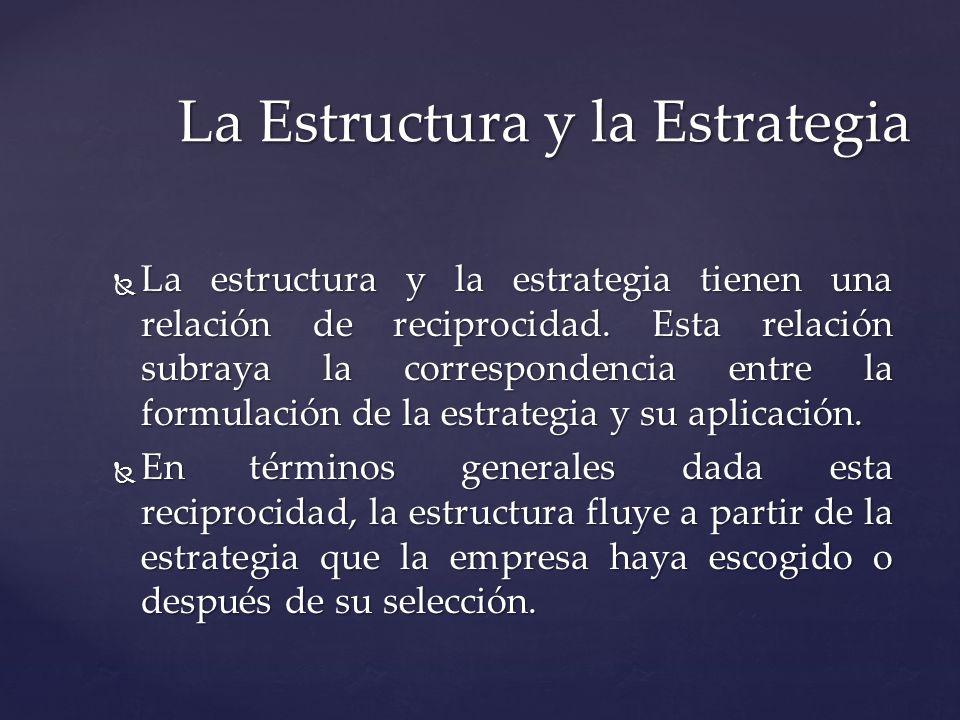 La Estructura y la Estrategia La estructura y la estrategia tienen una relación de reciprocidad. Esta relación subraya la correspondencia entre la for