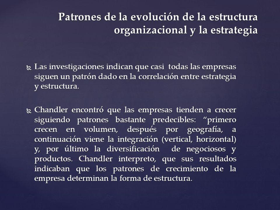 Patrones de la evolución de la estructura organizacional y la estrategia Las investigaciones indican que casi todas las empresas siguen un patrón dado