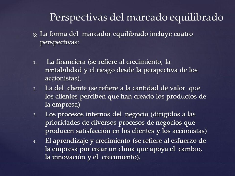 La forma del marcador equilibrado incluye cuatro perspectivas: La forma del marcador equilibrado incluye cuatro perspectivas: 1. La financiera (se ref