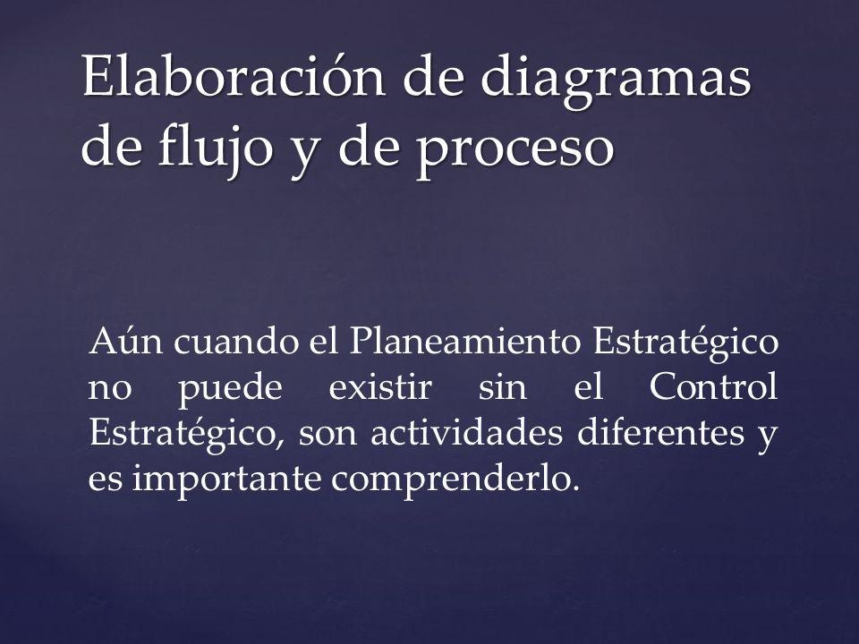 Aún cuando el Planeamiento Estratégico no puede existir sin el Control Estratégico, son actividades diferentes y es importante comprenderlo. Elaboraci
