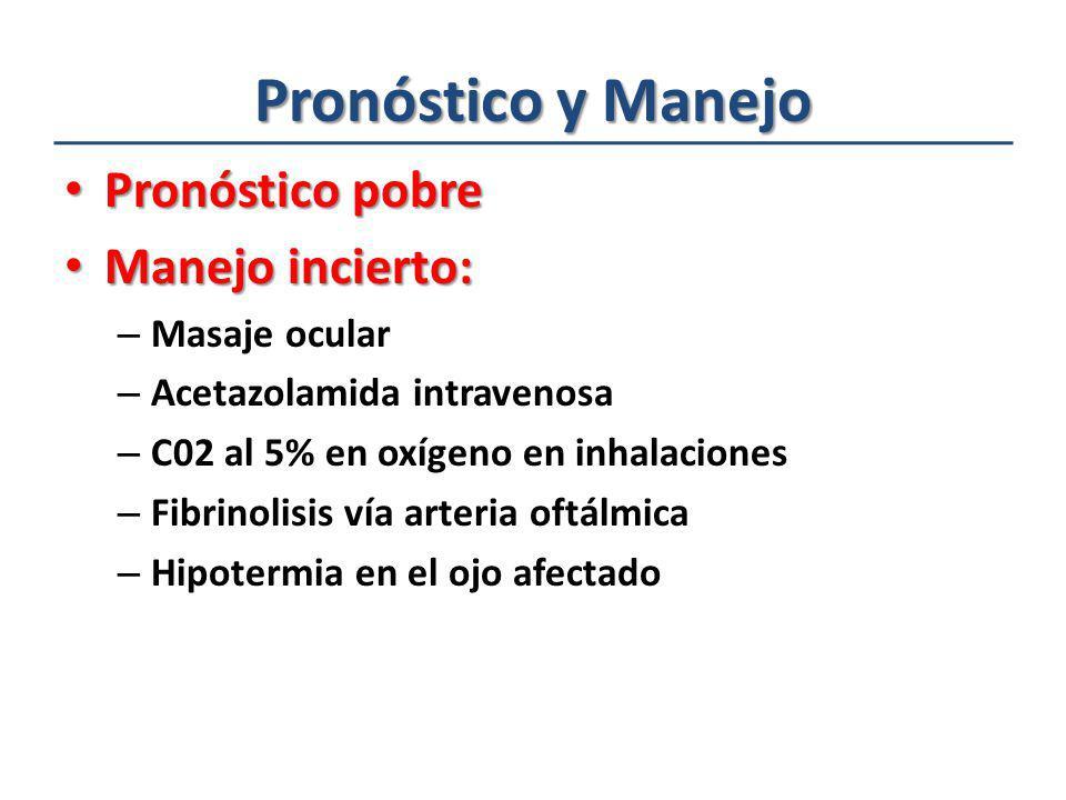 Pronóstico y Manejo Pronóstico pobre Pronóstico pobre Manejo incierto: Manejo incierto: – Masaje ocular – Acetazolamida intravenosa – C02 al 5% en oxí