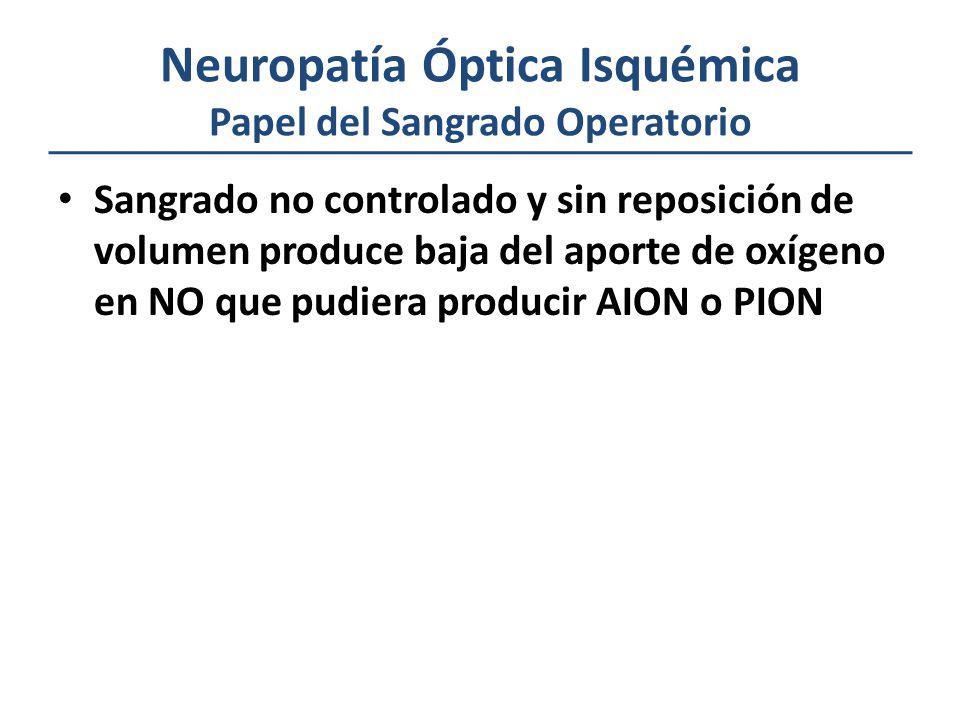 Neuropatía Óptica Isquémica Papel del Sangrado Operatorio Sangrado no controlado y sin reposición de volumen produce baja del aporte de oxígeno en NO