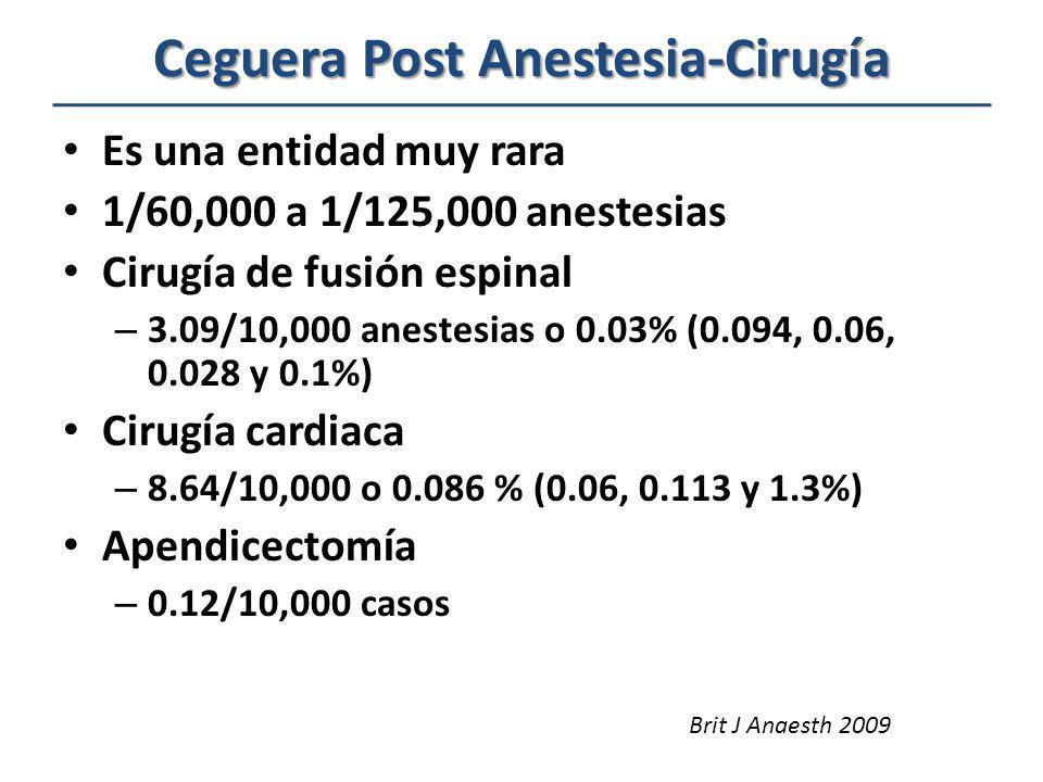 Ceguera Post Anestesia-Cirugía Es una entidad muy rara 1/60,000 a 1/125,000 anestesias Cirugía de fusión espinal – 3.09/10,000 anestesias o 0.03% (0.0
