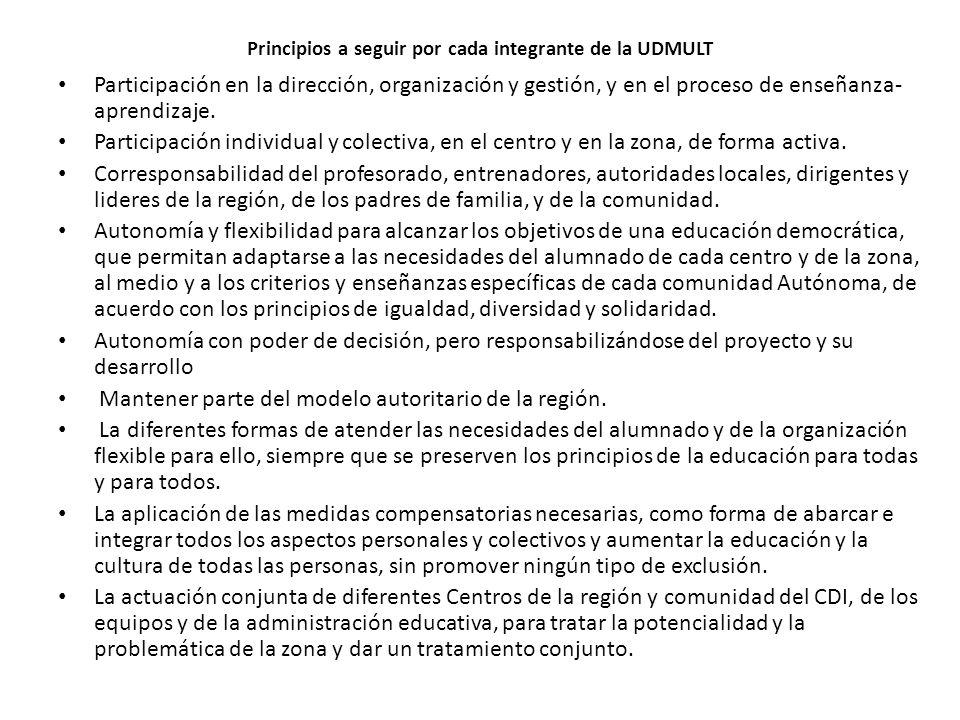 Principios a seguir por cada integrante de la UDMULT Participación en la dirección, organización y gestión, y en el proceso de enseñanza- aprendizaje.