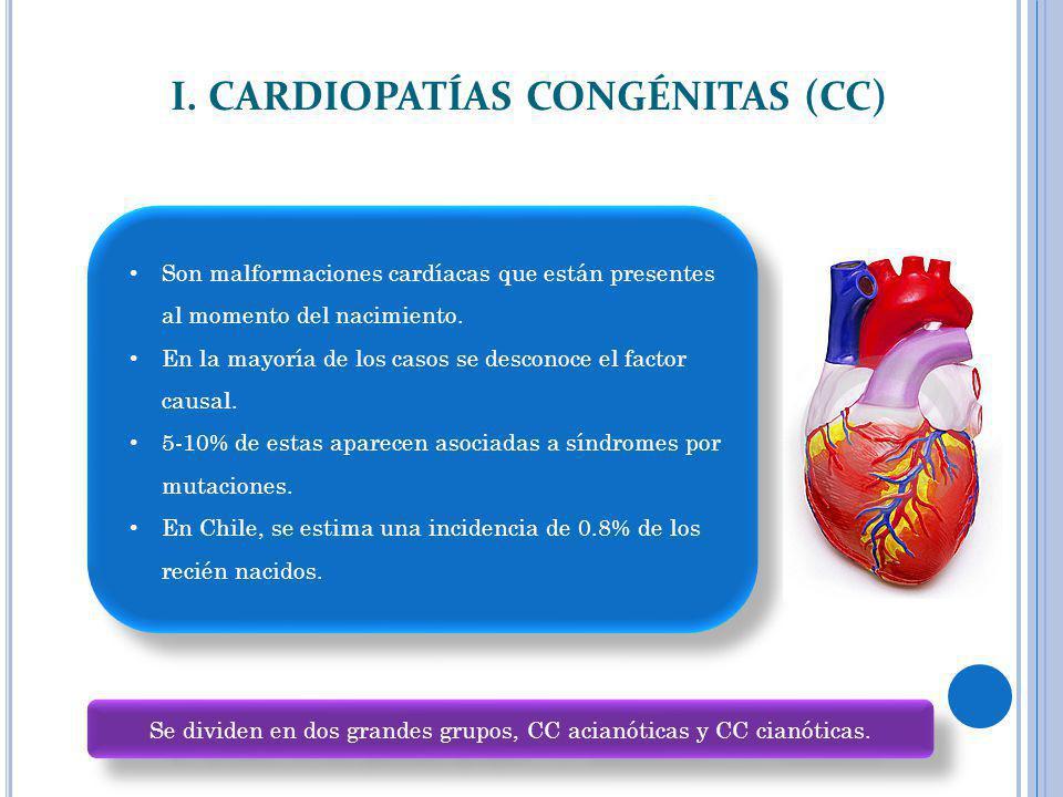 Son malformaciones cardíacas que están presentes al momento del nacimiento. En la mayoría de los casos se desconoce el factor causal. 5-10% de estas a