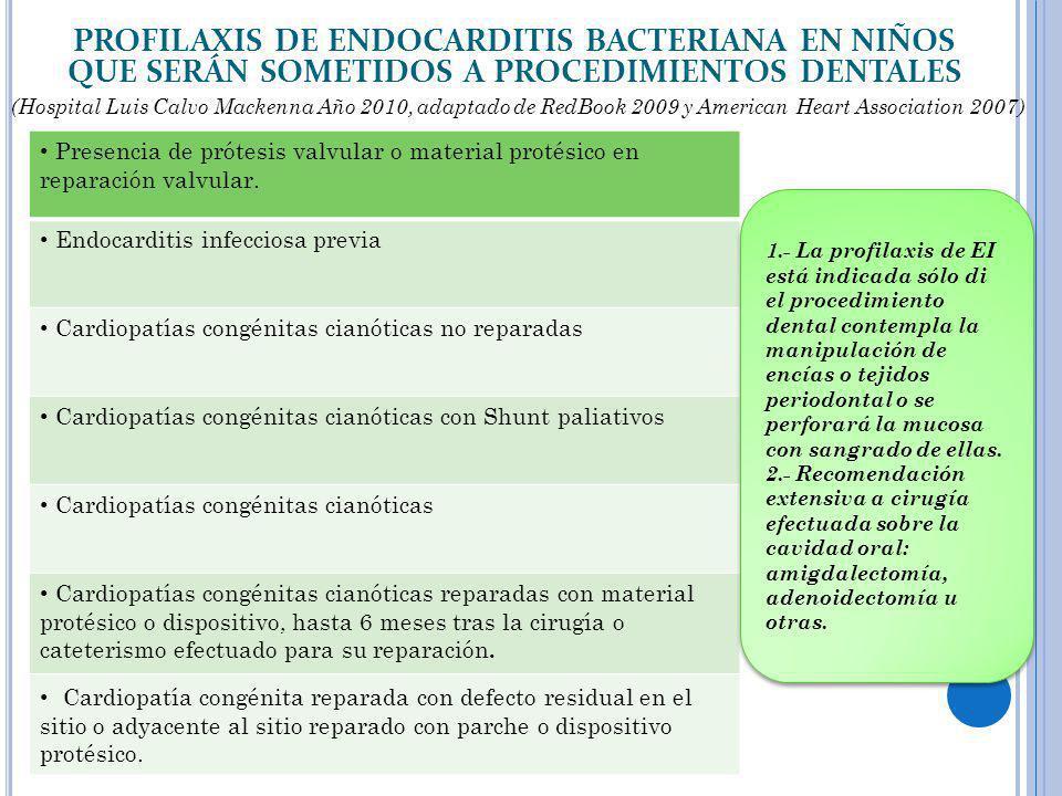 PROFILAXIS DE ENDOCARDITIS BACTERIANA EN NIÑOS QUE SERÁN SOMETIDOS A PROCEDIMIENTOS DENTALES (Hospital Luis Calvo Mackenna Año 2010, adaptado de RedBo
