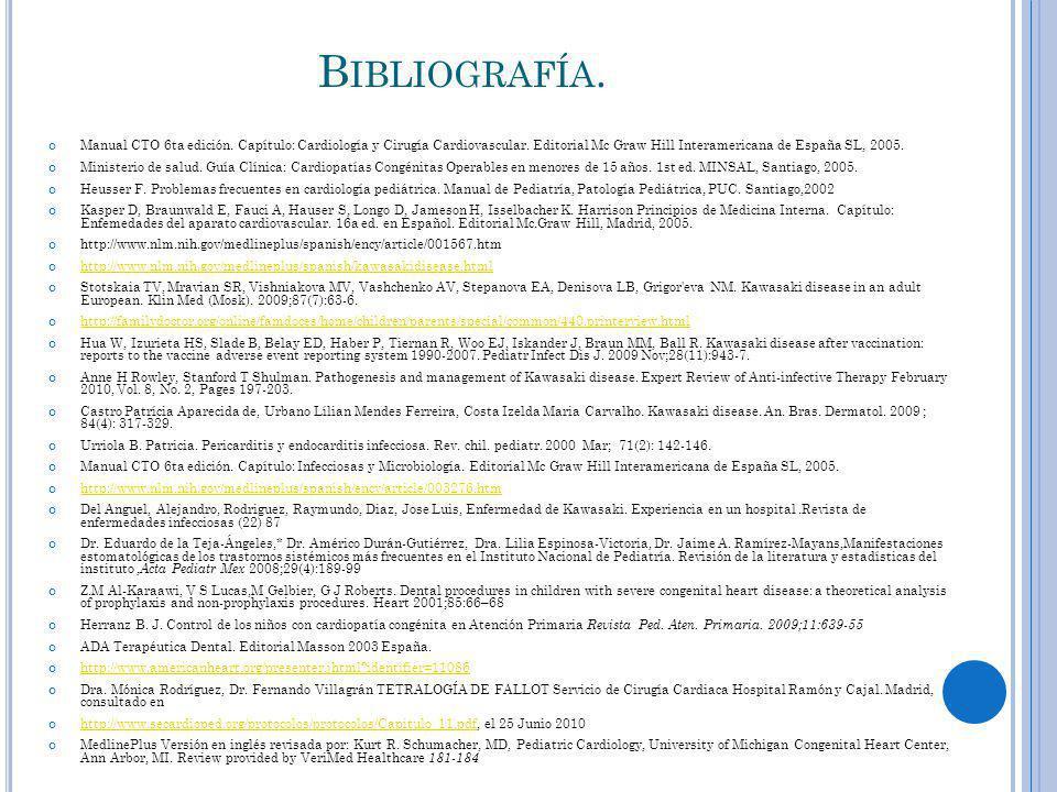 B IBLIOGRAFÍA. Manual CTO 6ta edición. Capítulo: Cardiología y Cirugía Cardiovascular. Editorial Mc Graw Hill Interamericana de España SL, 2005. Minis